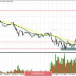 EUR/USD: план на американскую сессию 4 июня (разбор утренних сделок). Пауза перед решением ЕЦБ. Медведи нацелены на пробой