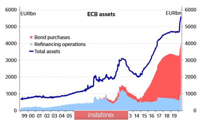 Рынки вновь накрывает волна спроса на риск, фунт и евро движутся в противоположных направлениях
