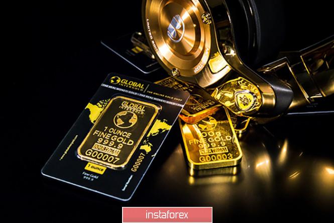 Золото (#Gold), перспективы на июнь-июль 2020 года