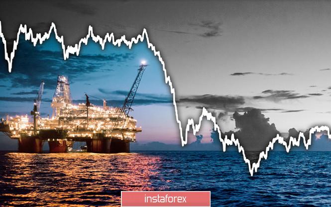 Перспективы нефти #CL на июнь и июль 2020 года