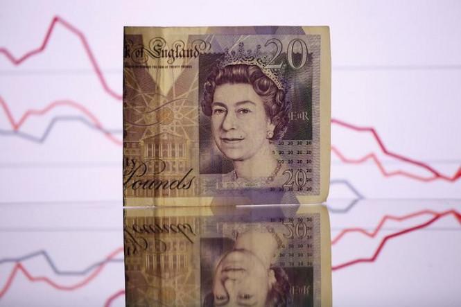 К чему приведут «американские горки» фунта?