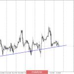 EUR/USD. 3 июля. Отчет COT. Евро продолжает невнятные торги. Трейдеры-быки слабы, трейдеры-медведи безинициативны
