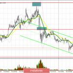 GBP/USD: план на европейскую сессию 10 июля (разбор вчерашних сделок). Фунт вернулся на свои позиции после неудачной попытки
