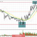 GBP/USD: план на американскую сессию 10 июля (разбор утренних сделок). Быки по фунту возвращаются в рынок, формируя хороший