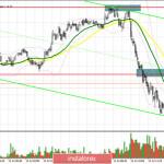 GBP/USD: план на американскую сессию 13 июля (разбор утренних сделок). У покупателей фунта опять не хватило сил. Акцент на