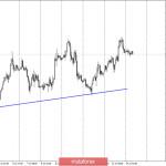EUR/USD. 14 июля. Отчет COT: крупные игроки продолжают покупать евро. Ссора между доктором Фаучи и Дональдом Трампом вызвала