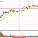 GBP/USD: план на европейскую сессию 15 июля (разбор вчерашних сделок). Покупатели фунта не собираются отпускать рынок в свободное