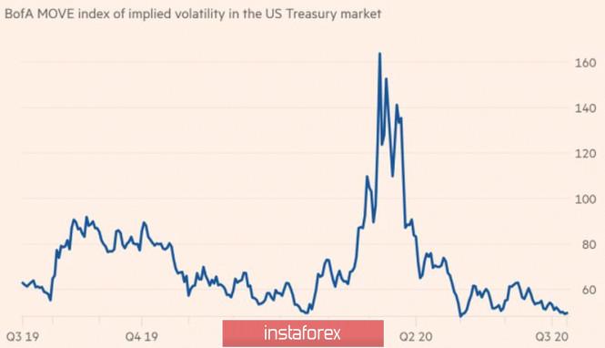 Рубль ждет весточки от ЕЦБ