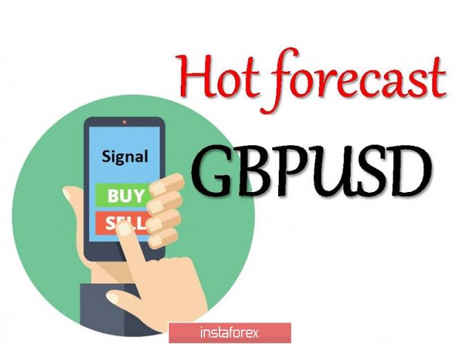 Горящий прогноз и торговая рекомендация по валютной паре GBPUSD, 17 июля 2020