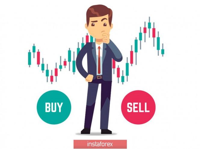 Простые и понятные торговые рекомендации (EURUSD и GBPUSD 20.07