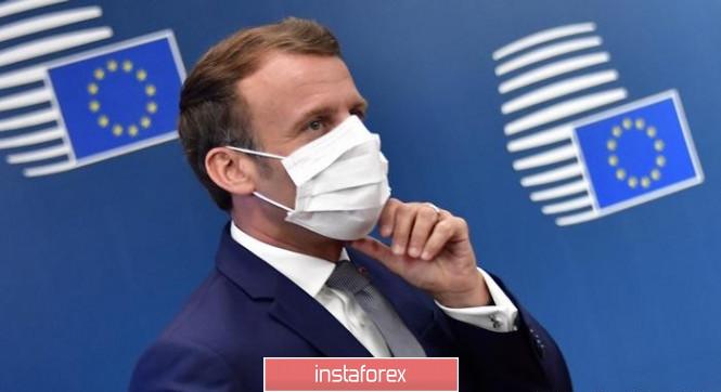 EURUSD: Саммит лидеров ЕС не принес результата, но покупатели евро верят в светлое будущее еврозоны
