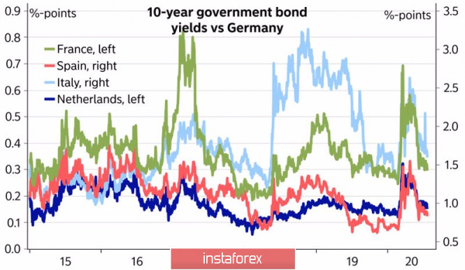 Торговая война доллару не поможет