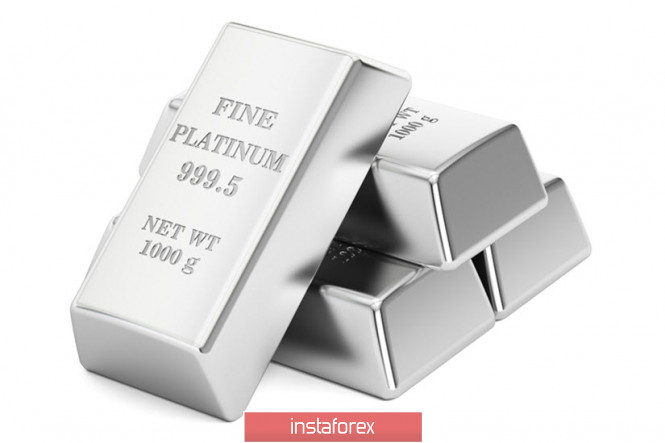 Платина – перспективы, тренды, направления