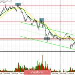 EUR/USD: план на европейскую сессию 3 августа (разбор вчерашних сделок). Медведи продолжат продавать евро, но для этого необходима