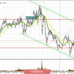 GBP/USD: план на европейскую сессию 3 августа (разбор вчерашних сделок). Давление на фунт вернулось, но особого желания продавать