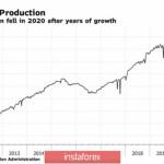 Нефть выводит американцев из игры