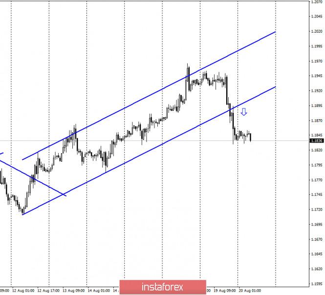 EUR/USD. 20 августа. Отчет COT