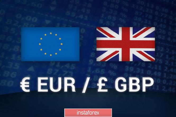 EUR/GBP: покупаем кросс на спадах