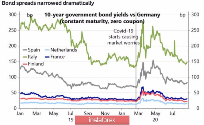 Крепкий орешек для евро