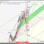 Daily — EUR/USD & GBP/USD. Комплексный анализ APLs & ZUP вариантов движения с 10 сентября 2020 г