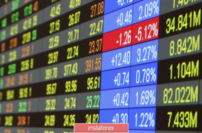 Горящий прогноз по EUR/USD на 05.10