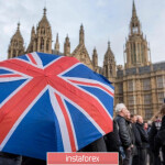 GBP/USD. Чудеса стрессоустойчивости: фунт растёт, несмотря на провальные итоги саммита ЕС