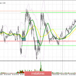 GBP/USD: план на европейскую сессию 21 октября. Commitment of Traders COT отчеты (разбор вчерашних сделок). Медведи несколько