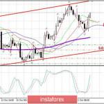 Дневной обзор EURUSD 23.10. Евро настаивает на росте