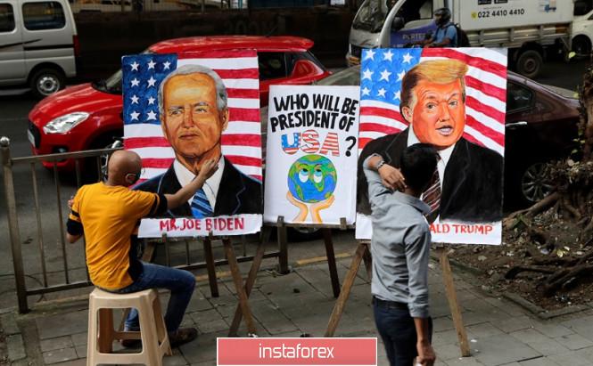 EURUSD и GBPUSD: Как поведет себя американский доллар после выборов в США. Три базовых сценария