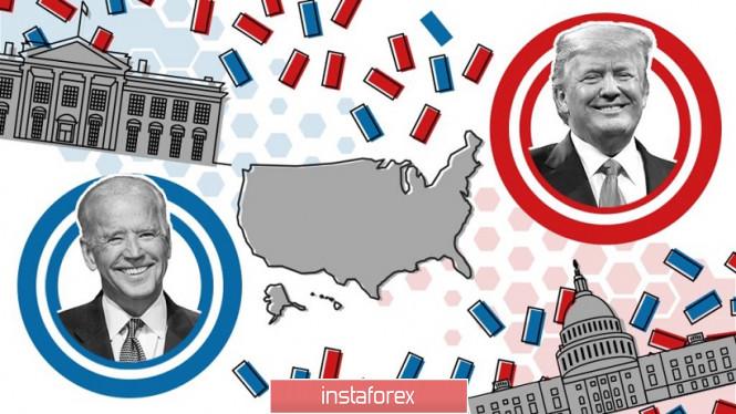 Выборы в США: инструкция к применению