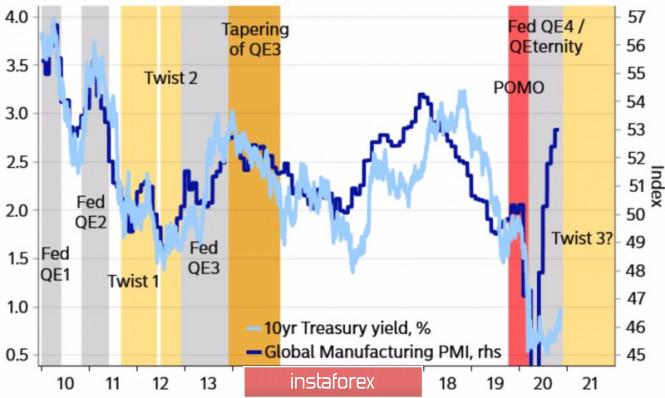 Евро мечтает о прежней жизни