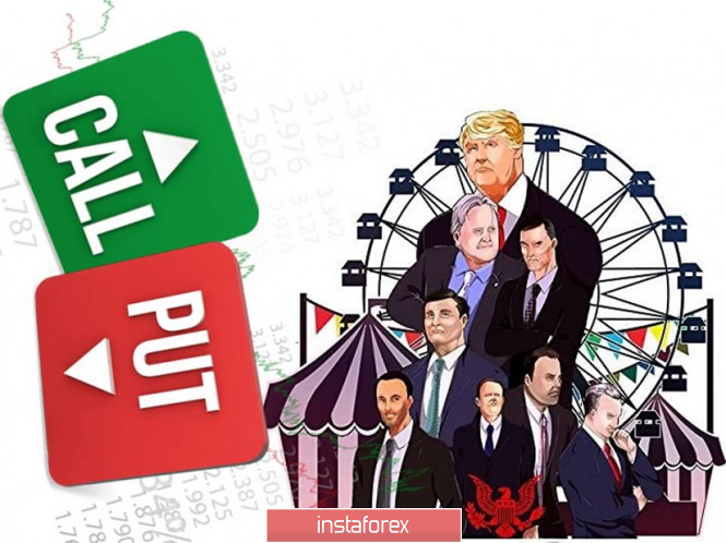 EURUSD – Великая Америка похожа на цирк