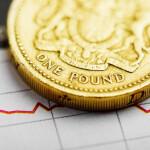 GBP/USD: Быки поставили новую цель – 1,35