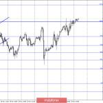 EUR/USD. 26 ноября. Отчет COT. Сокращается ли европейская экономика в период второго «локдауна» и почему растет евровалюта?