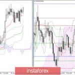 EUR/USD – итоги недели и дальнейшие перспективы
