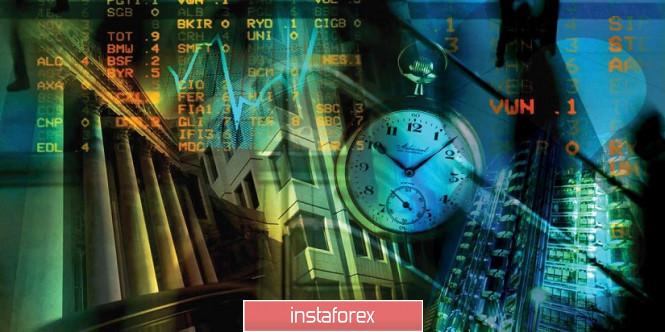 GBPUSD – BREXIT, COVID и страх инвесторов
