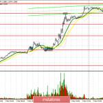 EUR/USD: план на европейскую сессию 2 декабря. Commitment of Traders COT отчеты (разбор вчерашних сделок). Медведи бегут