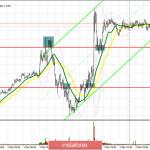 GBP/USD: план на европейскую сессию 2 декабря. Commitment of Traders COT отчеты (разбор вчерашних сделок). Фунт пробился