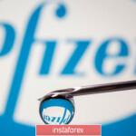 EURUSD: Почему Pfizer в два раза снизила целевой объем поставок вакцины от коронавируса. Американский доллар продолжает испытывать