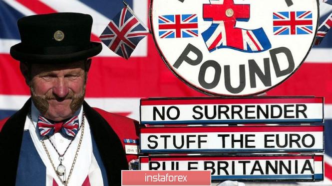 GBPUSD и EURUSD: Что приведет к резкому росту фунта? Сегодня очередной крайний по Brexit