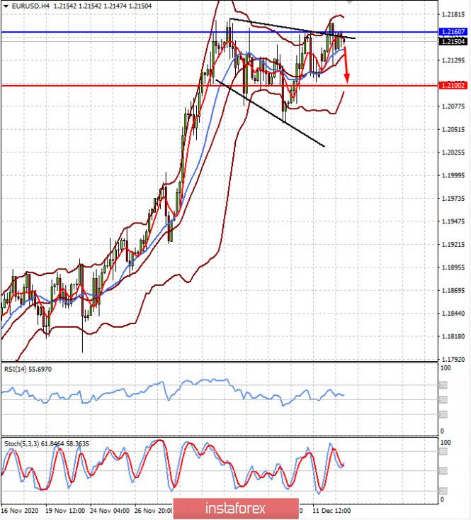 ФРС вряд ли удастся спасти ситуацию на финансовых рынках (ожидаем снижения пар EUDUSD и USDJPY)