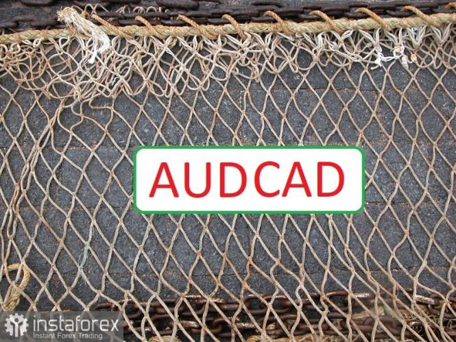 AUDCAD - запуск сетки лимитных продаж