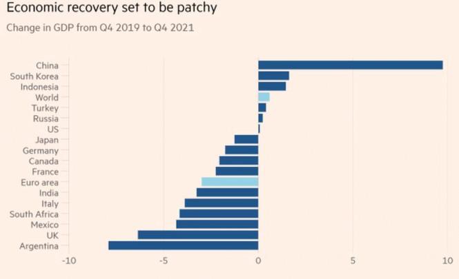 Три причины купить рубль