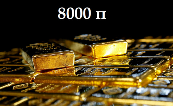 Золото - потенциал на рост увеличивается