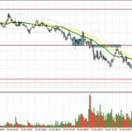 GBP/USD: план на американскую сессию 15 января (разбор утренних сделок). Желающих покупать по 1.3701 не нашлось. Фунт устремился