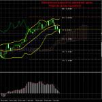 Торговый план по паре EUR/USD на неделю 18 – 22 января. Новый отчет COT (Commitments of Traders). Кристин Лагард и Джером