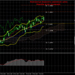 Торговый план по паре GBP/USD на неделю 18 — 22 января. Новый отчет COT (Commitments of Traders). Фунт сохраняет восходящий