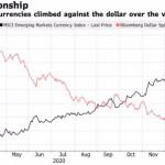 Рублю не нужны истерики