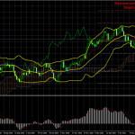 Торговый план по паре EUR/USD на неделю 25 -29 января. Новый отчет COT (Commitments of Traders). Евровалюта предпринимает
