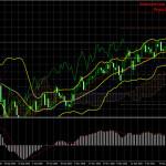 Торговый план по паре GBP/USD на неделю 25 — 29 января. Новый отчет COT (Commitments of Traders). Фунт спокойно сохраняет